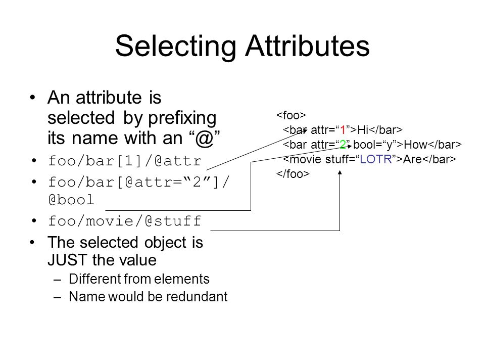 Selecting Attributes An attribute is selected by prefixing its name with an @ foo/bar[1]/@attr. foo/bar[@attr= 2 ]/@bool.